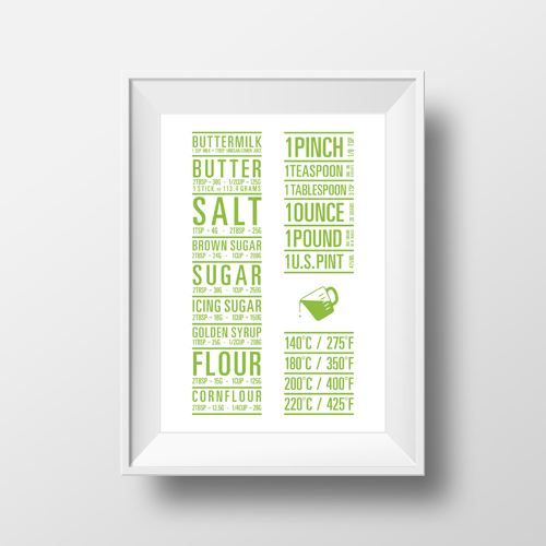 Kitchen Conversion Art - Lime Green Text